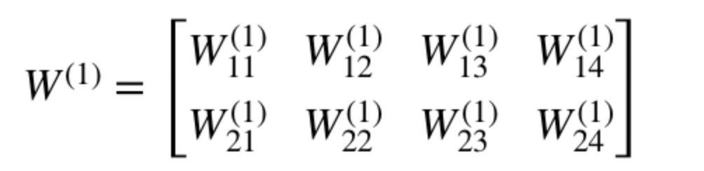Знакомимся с методом обратного распространения ошибки - 5