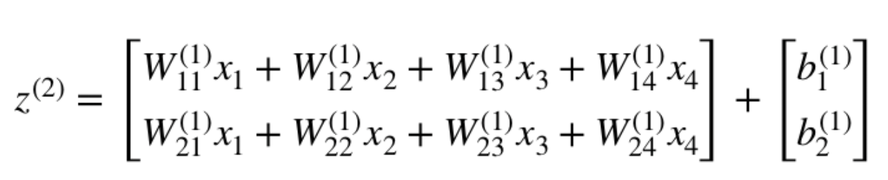 Знакомимся с методом обратного распространения ошибки - 8