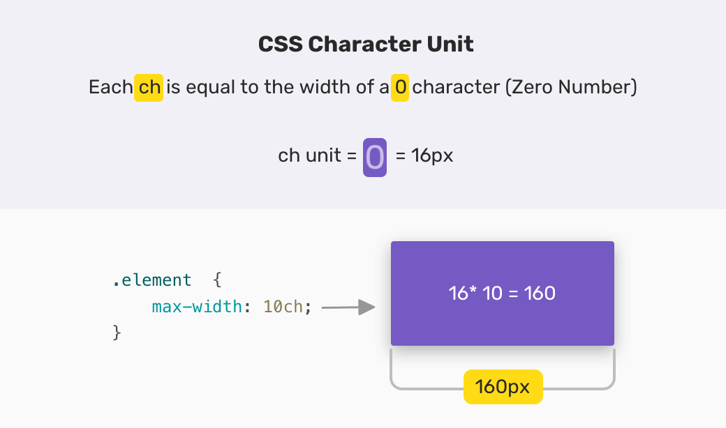 Свойства Min и Max width-height в CSS - 19