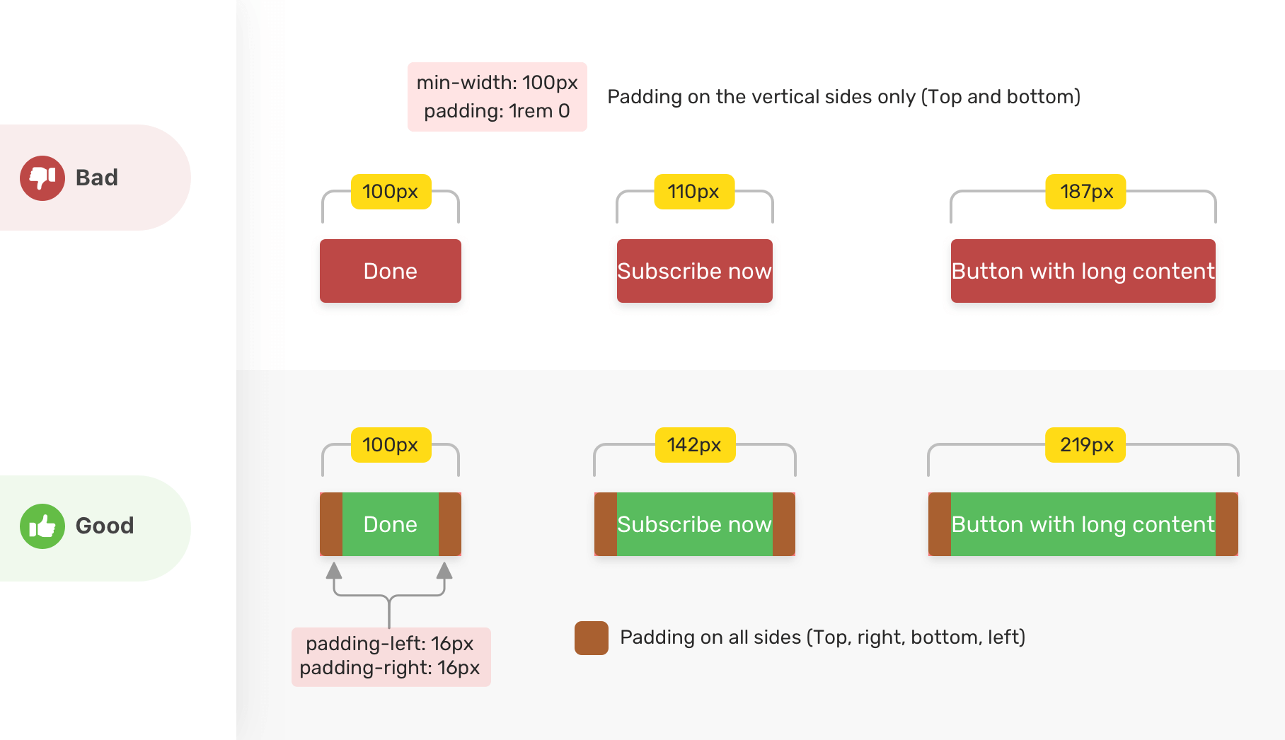 Свойства Min и Max width-height в CSS - 3