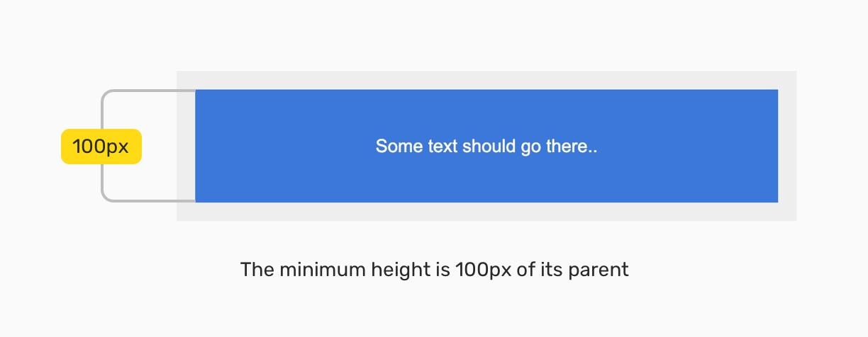 Свойства Min и Max width-height в CSS - 7