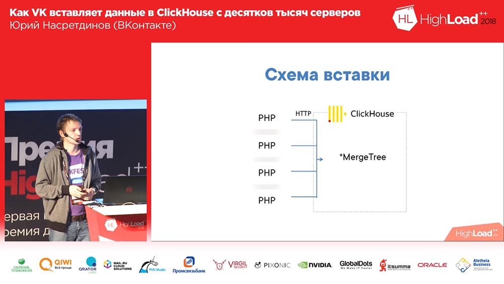 HighLoad++, Юрий Насретдинов (ВКонтакте): как VK вставляет данные в ClickHouse с десятков тысяч серверов - 12