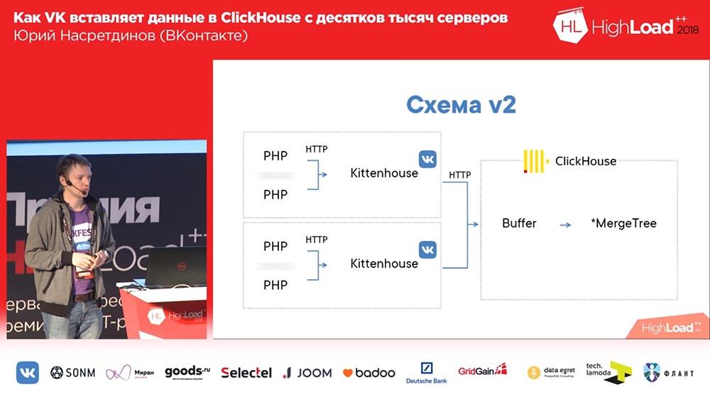 HighLoad++, Юрий Насретдинов (ВКонтакте): как VK вставляет данные в ClickHouse с десятков тысяч серверов - 15