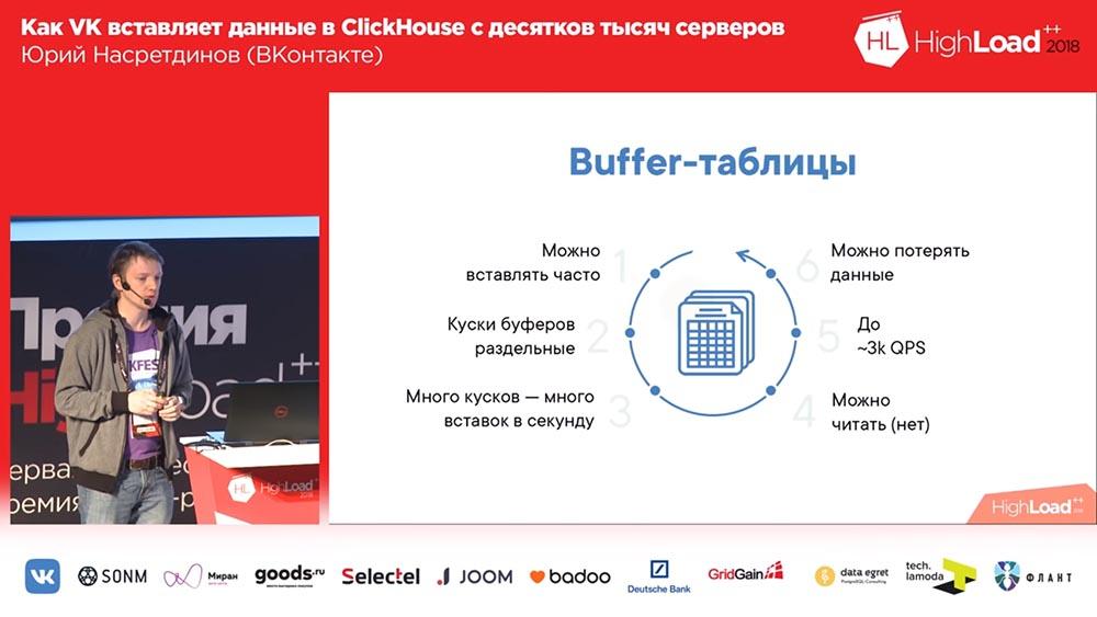 HighLoad++, Юрий Насретдинов (ВКонтакте): как VK вставляет данные в ClickHouse с десятков тысяч серверов - 16