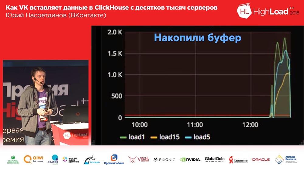 HighLoad++, Юрий Насретдинов (ВКонтакте): как VK вставляет данные в ClickHouse с десятков тысяч серверов - 19