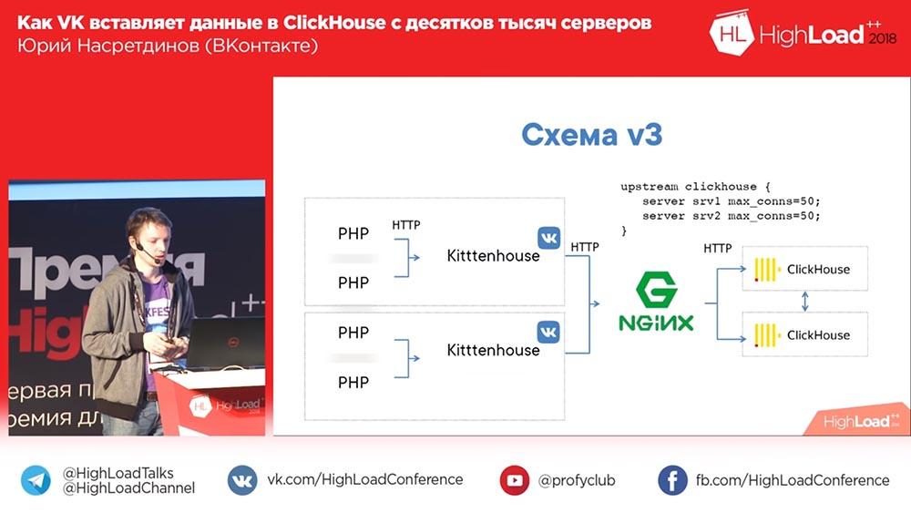 HighLoad++, Юрий Насретдинов (ВКонтакте): как VK вставляет данные в ClickHouse с десятков тысяч серверов - 20