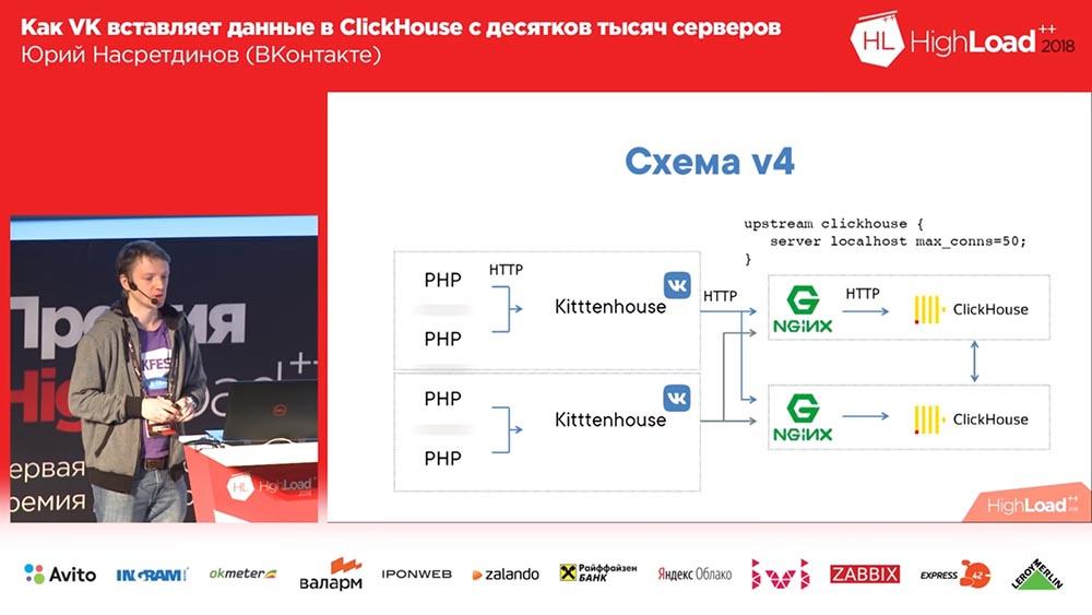 HighLoad++, Юрий Насретдинов (ВКонтакте): как VK вставляет данные в ClickHouse с десятков тысяч серверов - 22
