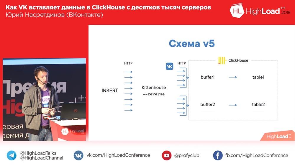 HighLoad++, Юрий Насретдинов (ВКонтакте): как VK вставляет данные в ClickHouse с десятков тысяч серверов - 25