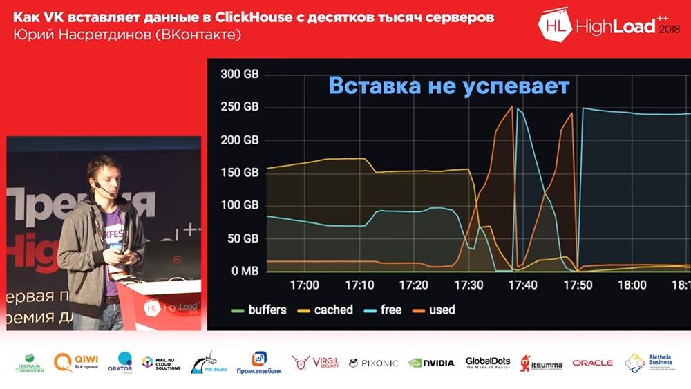 HighLoad++, Юрий Насретдинов (ВКонтакте): как VK вставляет данные в ClickHouse с десятков тысяч серверов - 26
