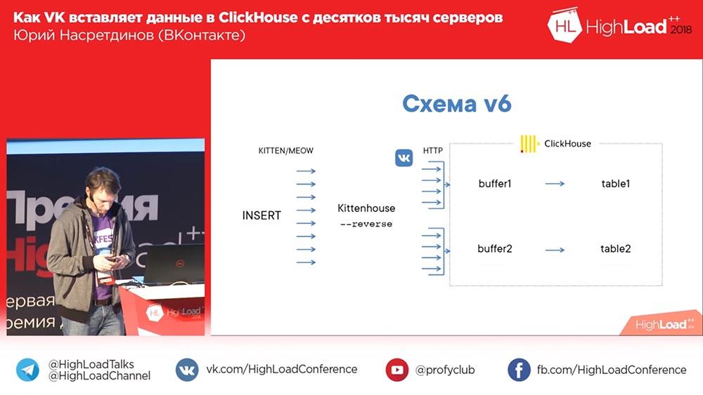 HighLoad++, Юрий Насретдинов (ВКонтакте): как VK вставляет данные в ClickHouse с десятков тысяч серверов - 27