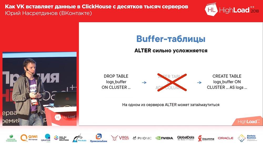 HighLoad++, Юрий Насретдинов (ВКонтакте): как VK вставляет данные в ClickHouse с десятков тысяч серверов - 29