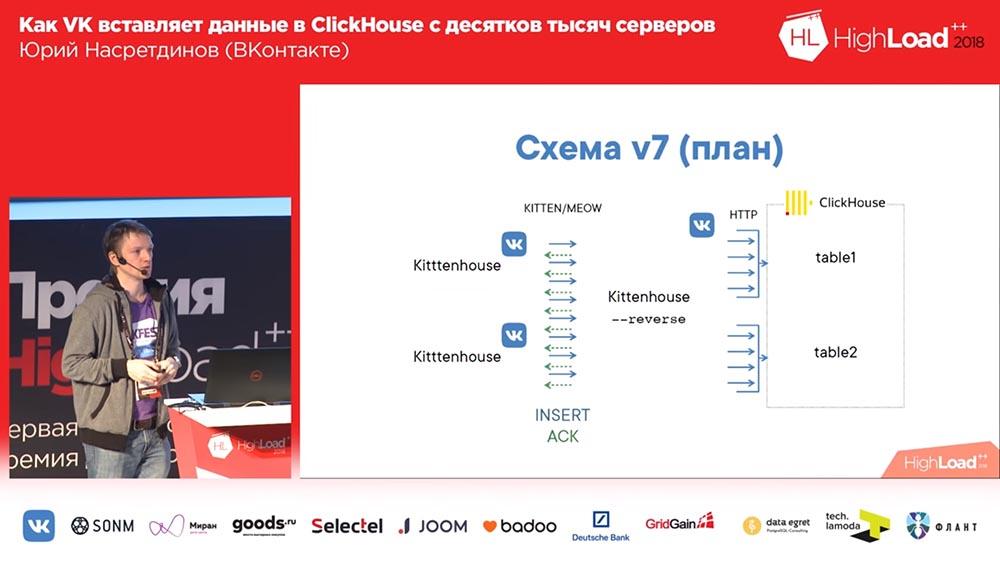 HighLoad++, Юрий Насретдинов (ВКонтакте): как VK вставляет данные в ClickHouse с десятков тысяч серверов - 32