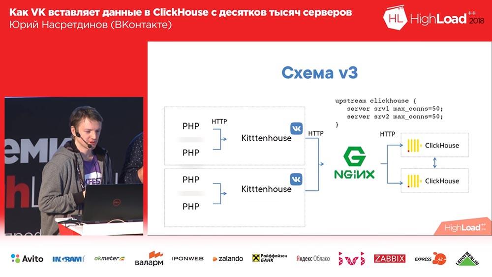 HighLoad++, Юрий Насретдинов (ВКонтакте): как VK вставляет данные в ClickHouse с десятков тысяч серверов - 41