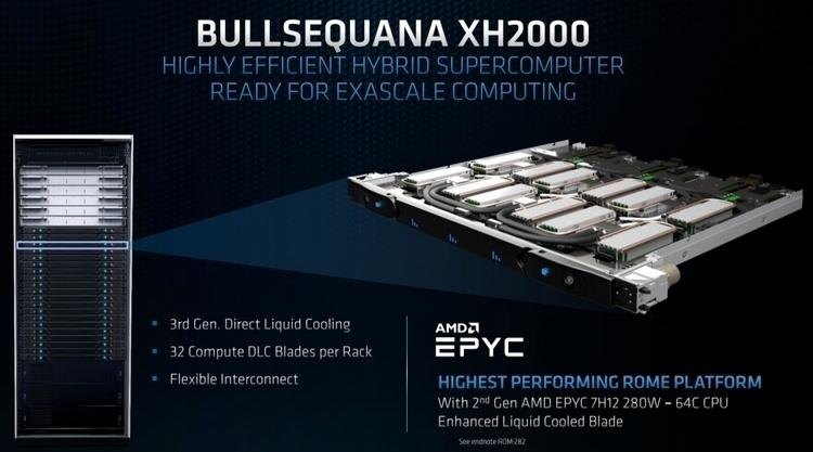 AMD EPYC Rome станут основой мощнейшего суперкомпьютера для прогноза погоды