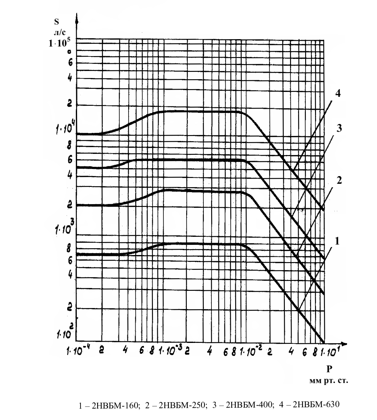 Мечты о глубоком вакууме (часть 1). Диффузионный паромасляный насос: реанимация и немного теории - 8
