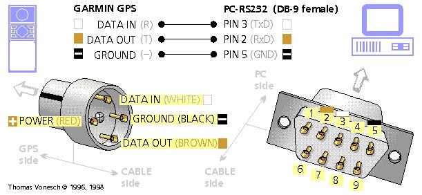 IT техническая сторона яхтинга - 2