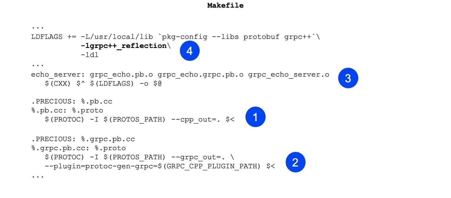 gRPC в качестве протокола межсервисного взаимодействия. Доклад Яндекса - 11