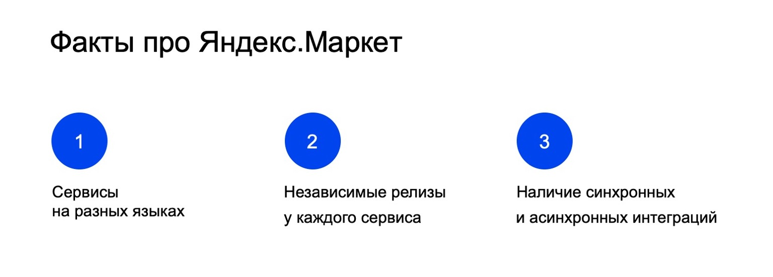 gRPC в качестве протокола межсервисного взаимодействия. Доклад Яндекса - 1