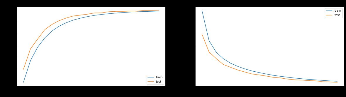 Основы deep learning на примере дебага автоэнкодера, часть №1 - 10