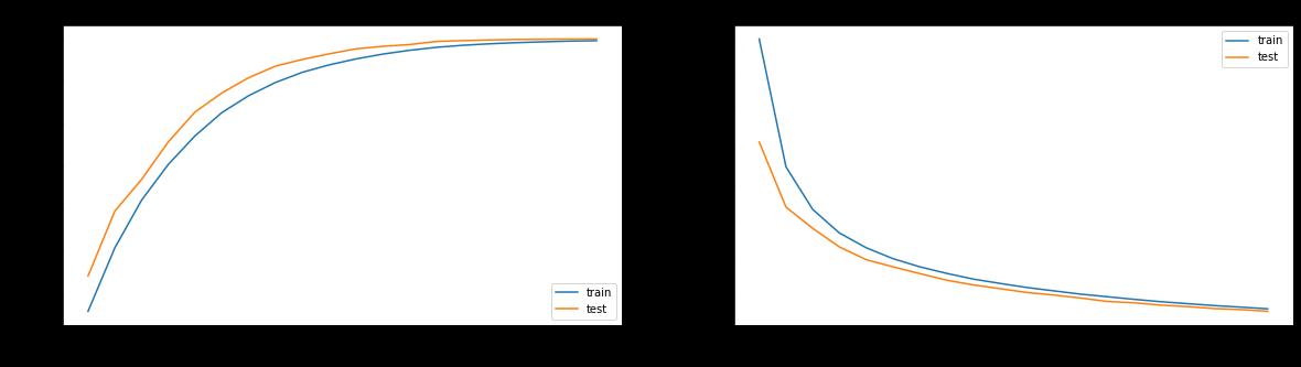 Основы deep learning на примере дебага автоэнкодера, часть №1 - 13