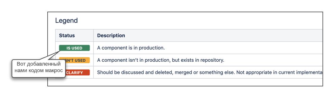 Docs as code против или вместе с Confluence? Обзор нескольких способов публикации из репозитория в Confluence - 2