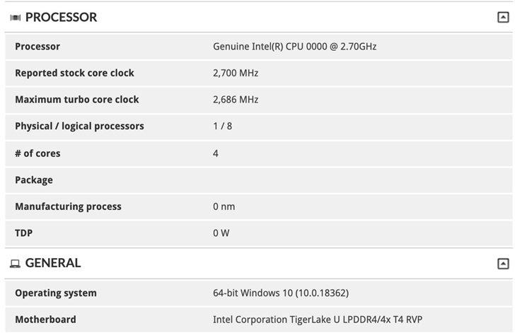 Intel удалось значительно поднять частоту процессоров Tiger Lake