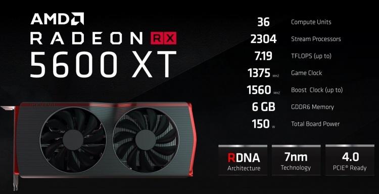 Графический процессор и память Radeon RX 5600 XT смогут значительно разгоняться