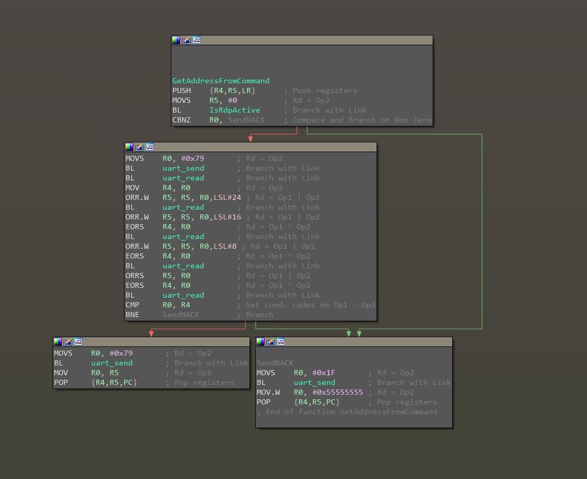 Считывание защищенной прошивки из флеш-памяти STM32F1xx с использованием ChipWhisperer - 5