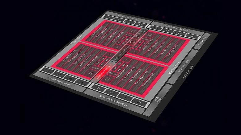 Среднебюджетная Radeon RX 5600 XT действительно основана на топовом в своём поколении GPU