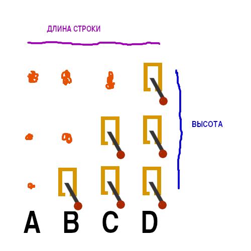 Идея алгоритма для генерации перестановок - 2