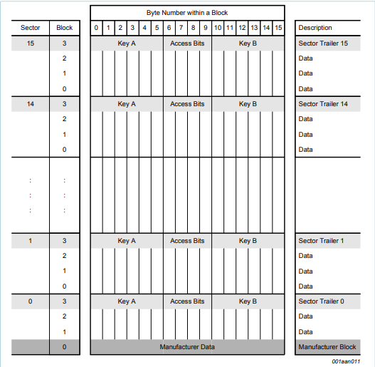 Опыт работы с карт-принтерами, часть 1 - 1