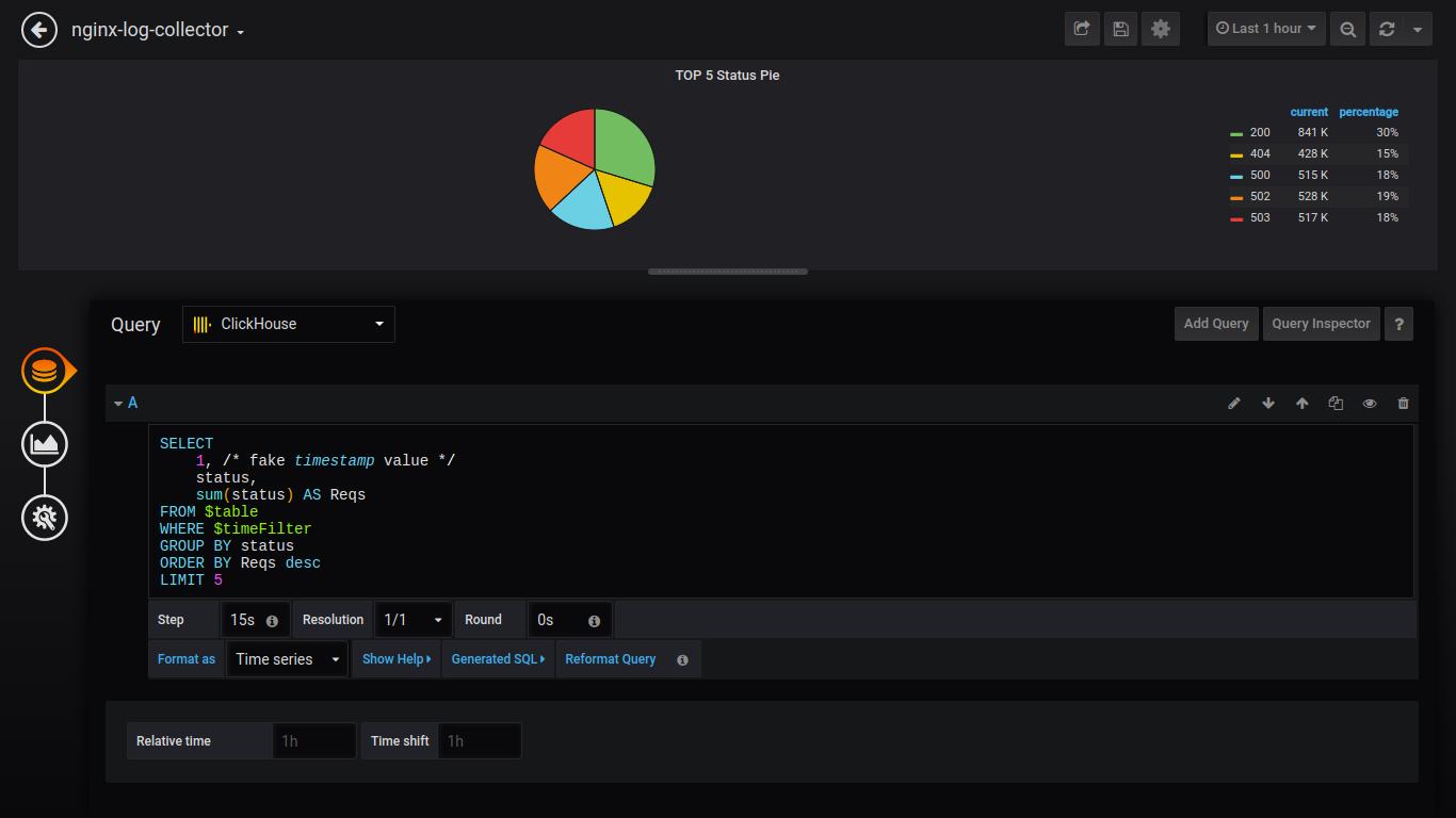 Nginx-log-collector утилита от Авито для отправки логов nginx в Clickhouse - 10