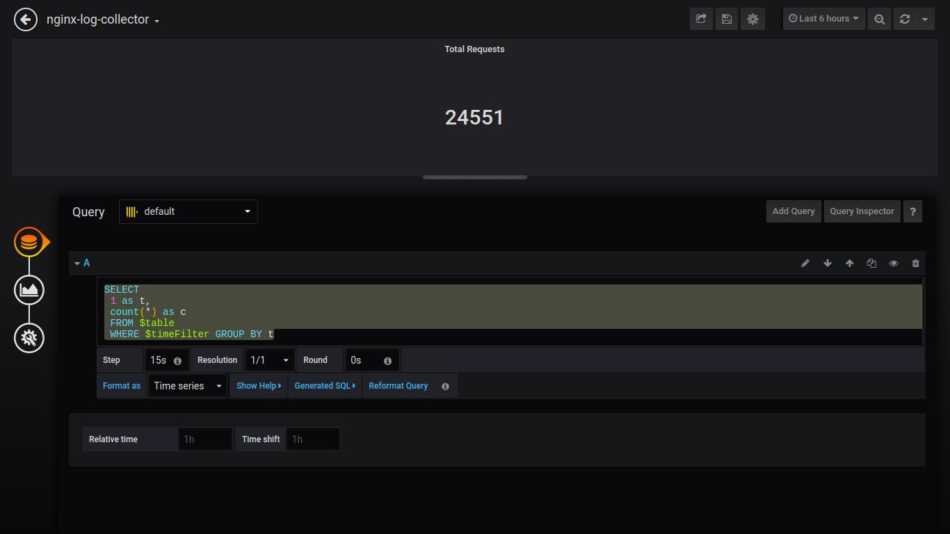 Nginx-log-collector утилита от Авито для отправки логов nginx в Clickhouse - 4