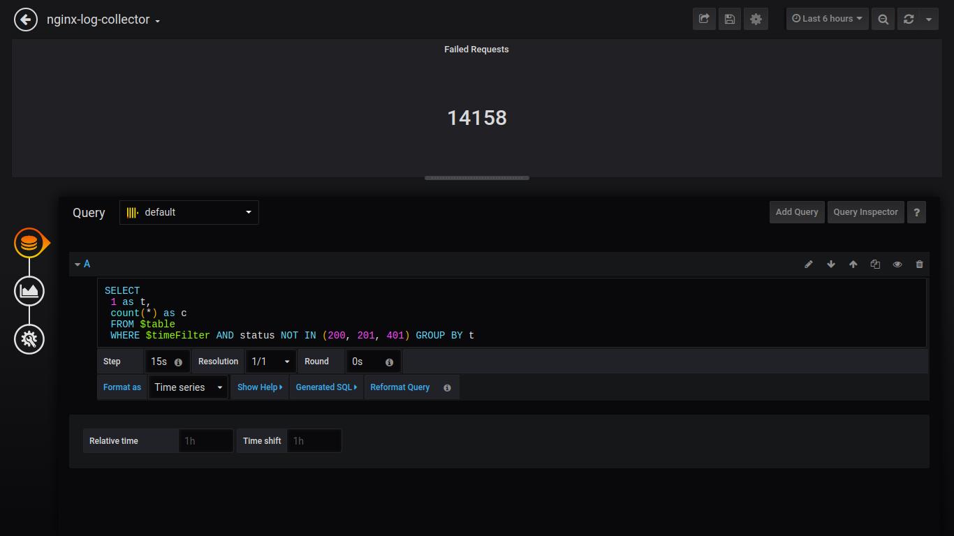 Nginx-log-collector утилита от Авито для отправки логов nginx в Clickhouse - 5