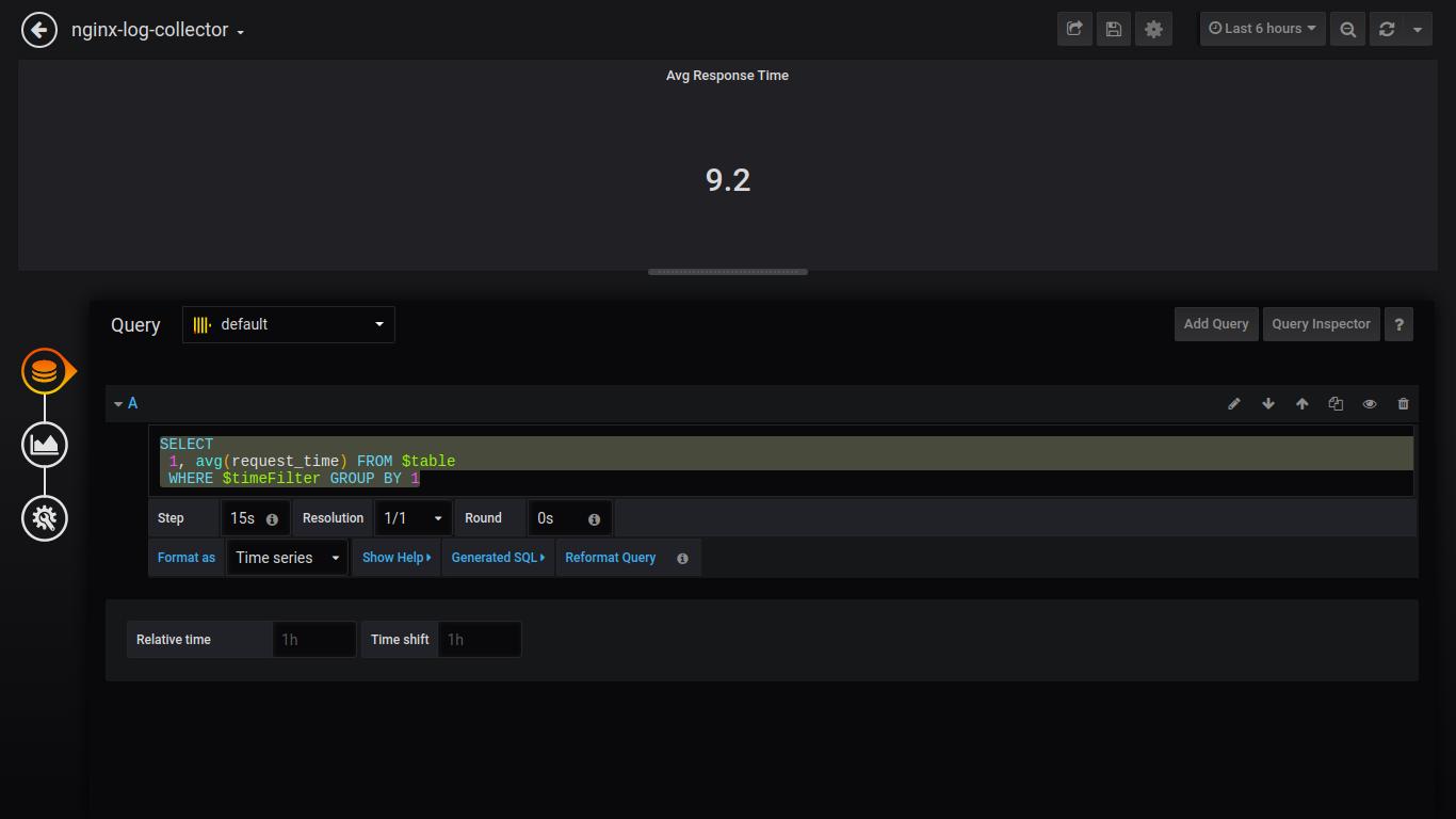Nginx-log-collector утилита от Авито для отправки логов nginx в Clickhouse - 7