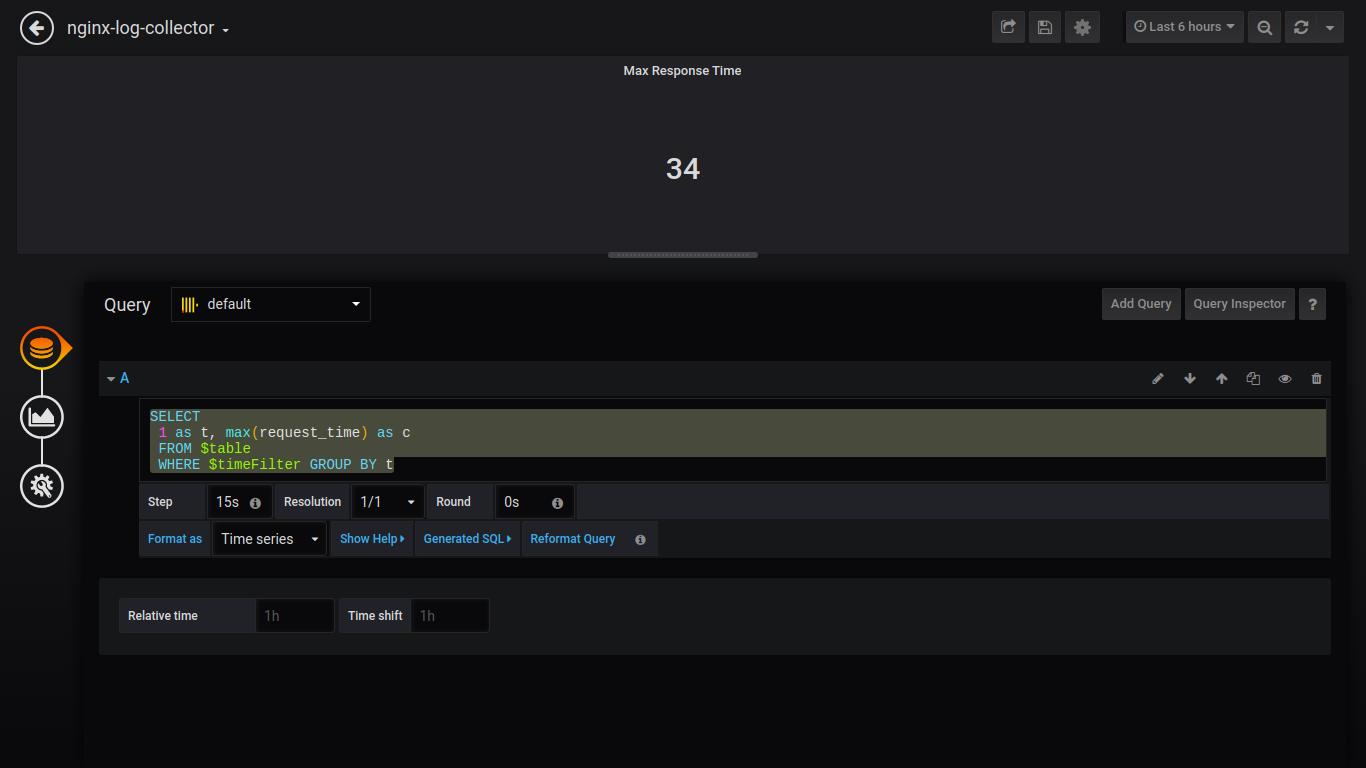 Nginx-log-collector утилита от Авито для отправки логов nginx в Clickhouse - 8