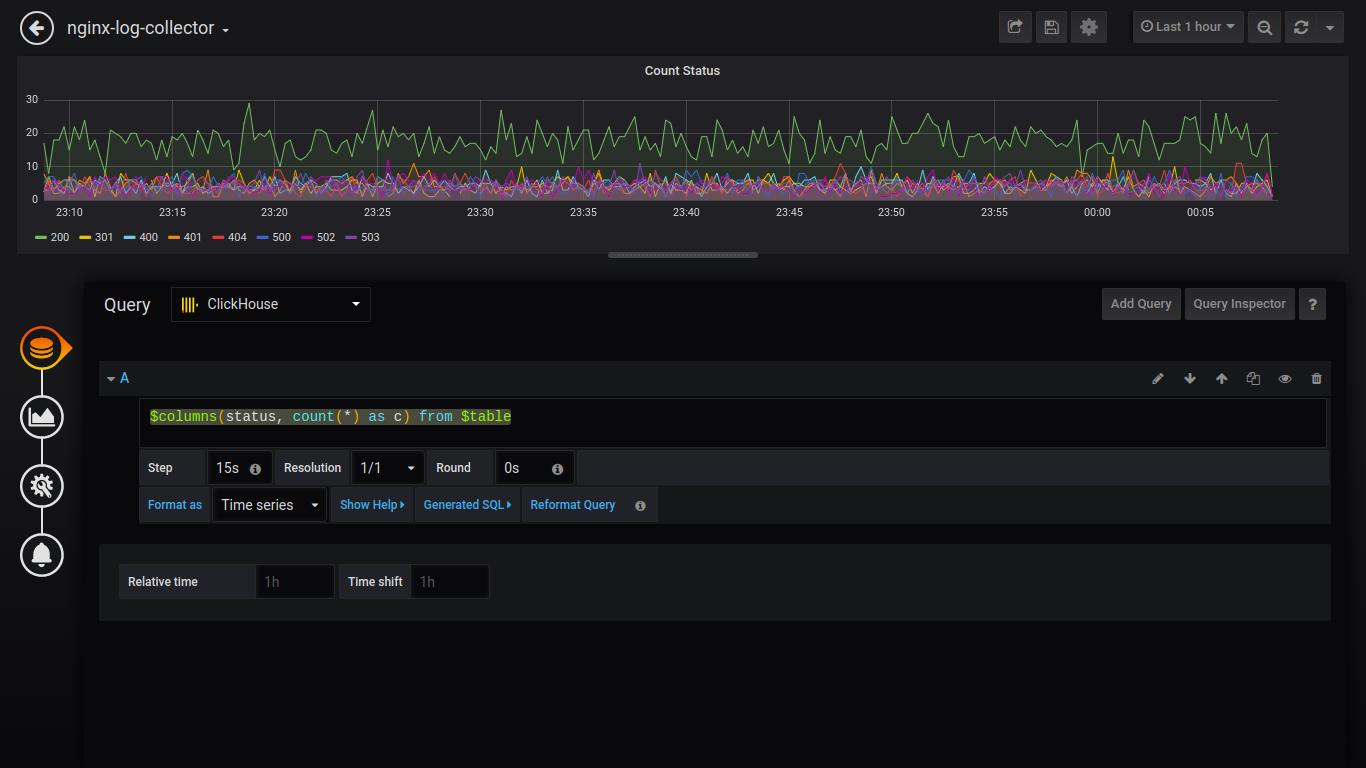 Nginx-log-collector утилита от Авито для отправки логов nginx в Clickhouse - 9