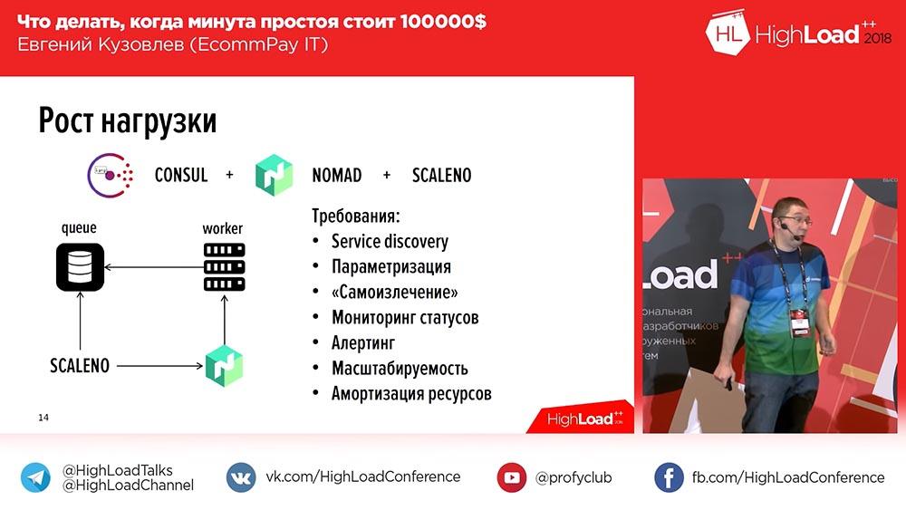 HighLoad++, Евгений Кузовлев (EcommPay IT): что делать, когда минута простоя стоит $100000 - 13