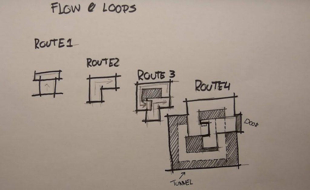 Основы левел-дизайна: эффект течения или как не дать заскучать игроку - 1