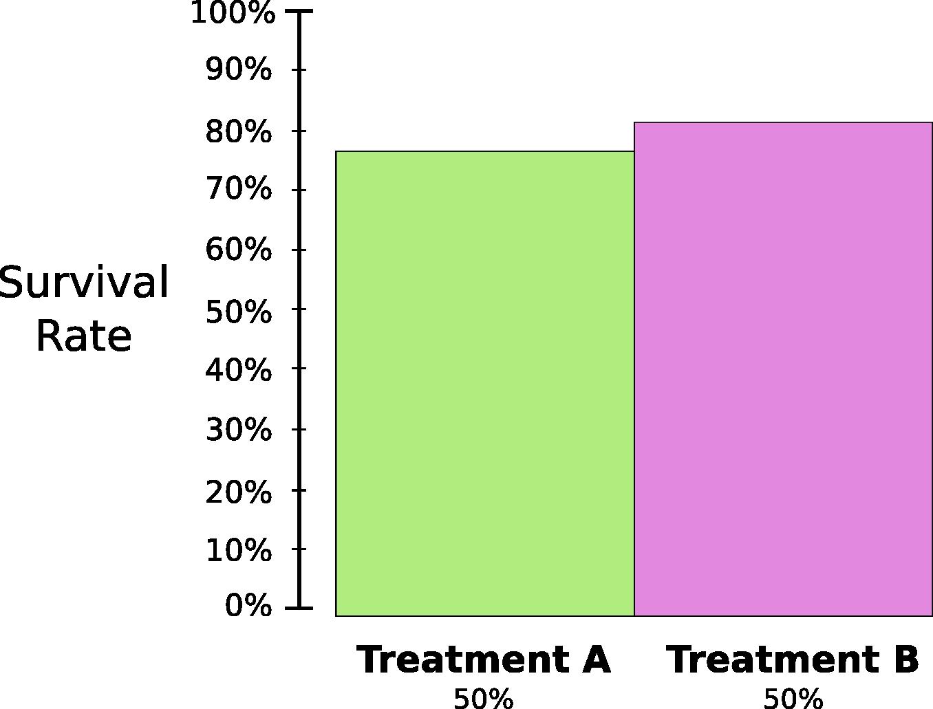 Визуальная теория информации (часть 1) - 11