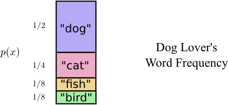Визуальная теория информации (часть 1) - 17