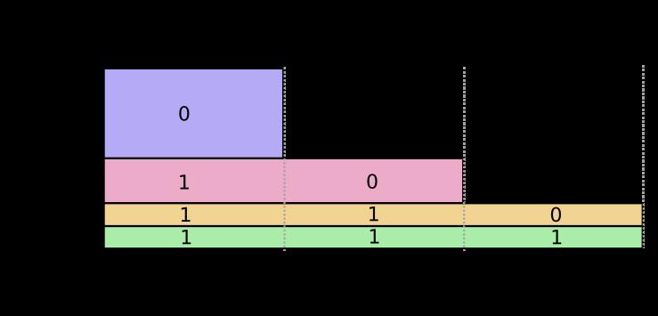 Визуальная теория информации (часть 1) - 22