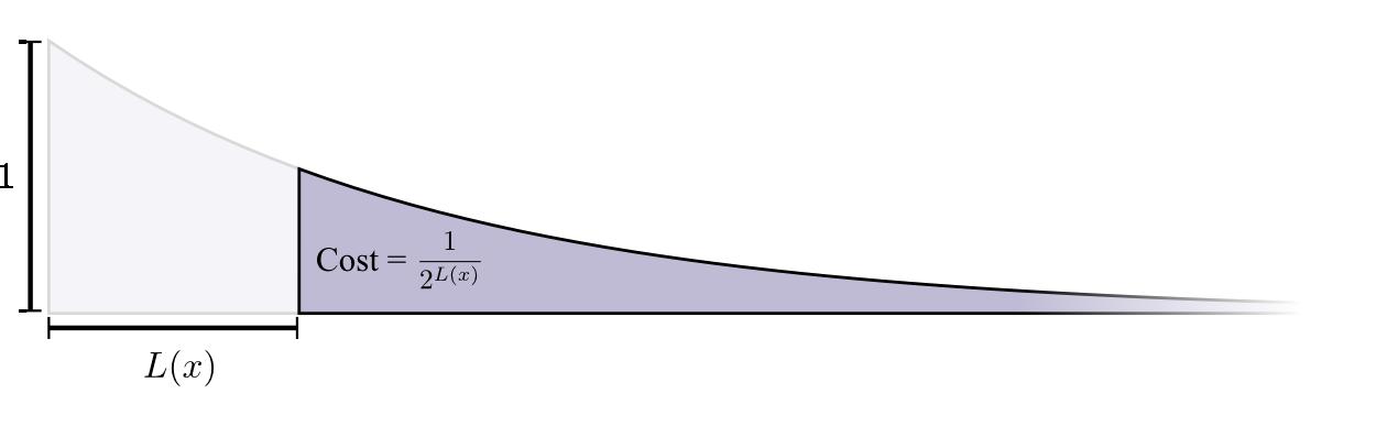 Визуальная теория информации (часть 1) - 27