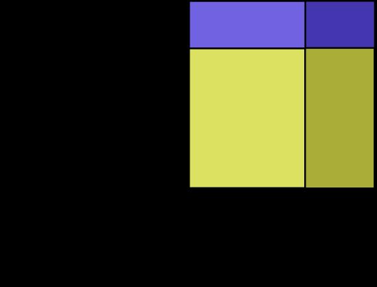 Визуальная теория информации (часть 1) - 4