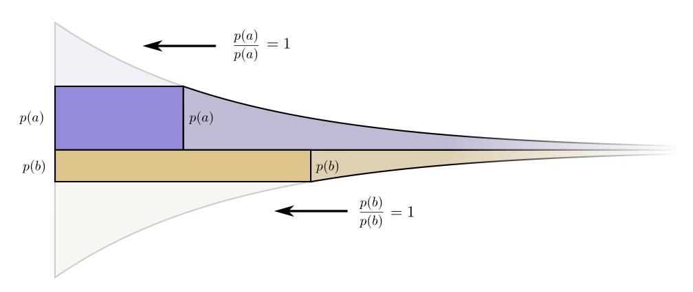 Визуальная теория информации (часть 1) - 46