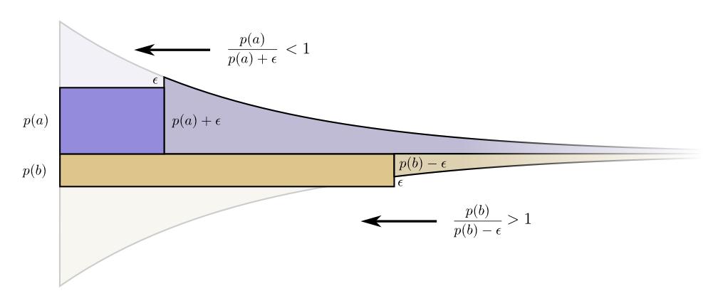 Визуальная теория информации (часть 1) - 60