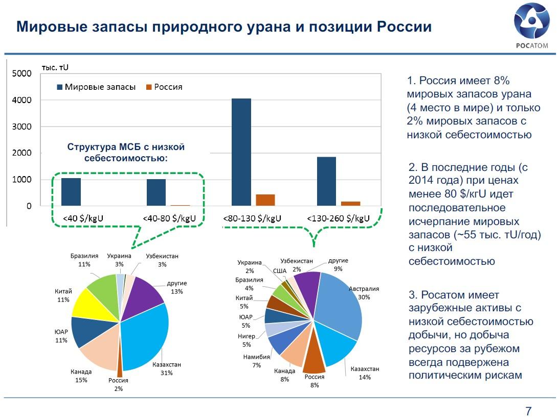 Ввоз немецких урановых хвостов в Россию. Часть 2. Дообогащение - 7