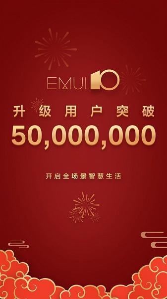 Более 50 миллионов смартфонов Huawei обновились до Android 10