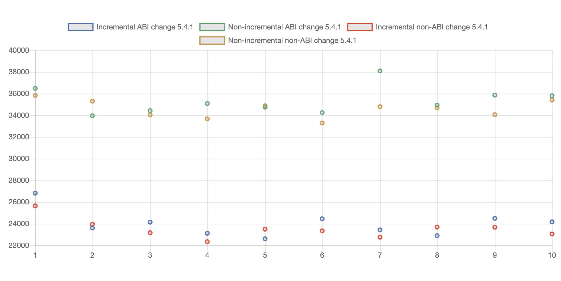 Инкрементальный annotation proccesing для ускорения gradle-сборок - 5