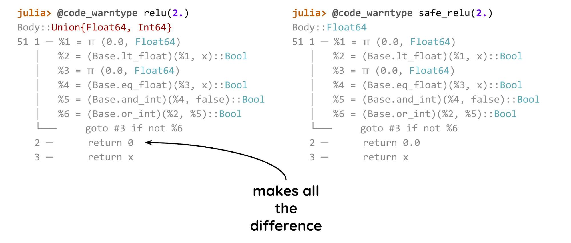 А что, если без Python? Julia для машинного обучения и вообще - 8